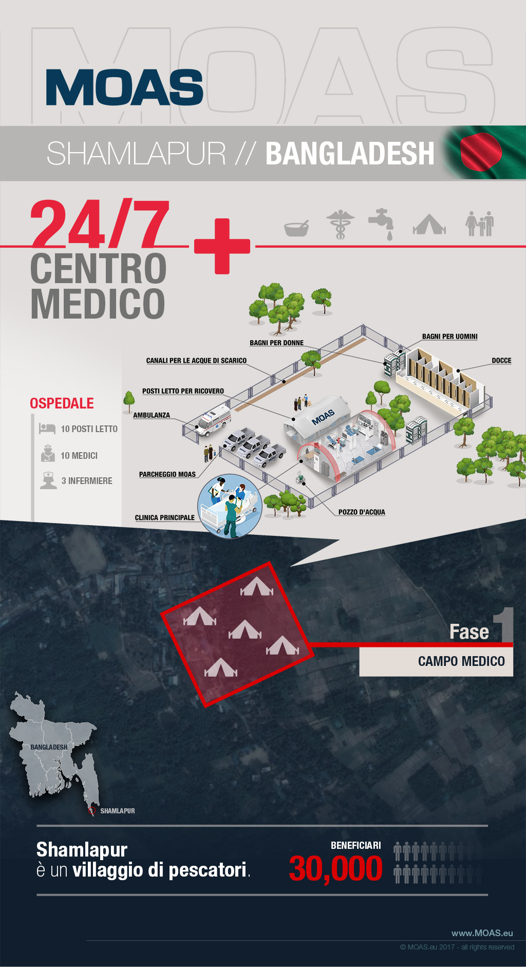 MOAS-Aid-Station-Infographic-it-1024