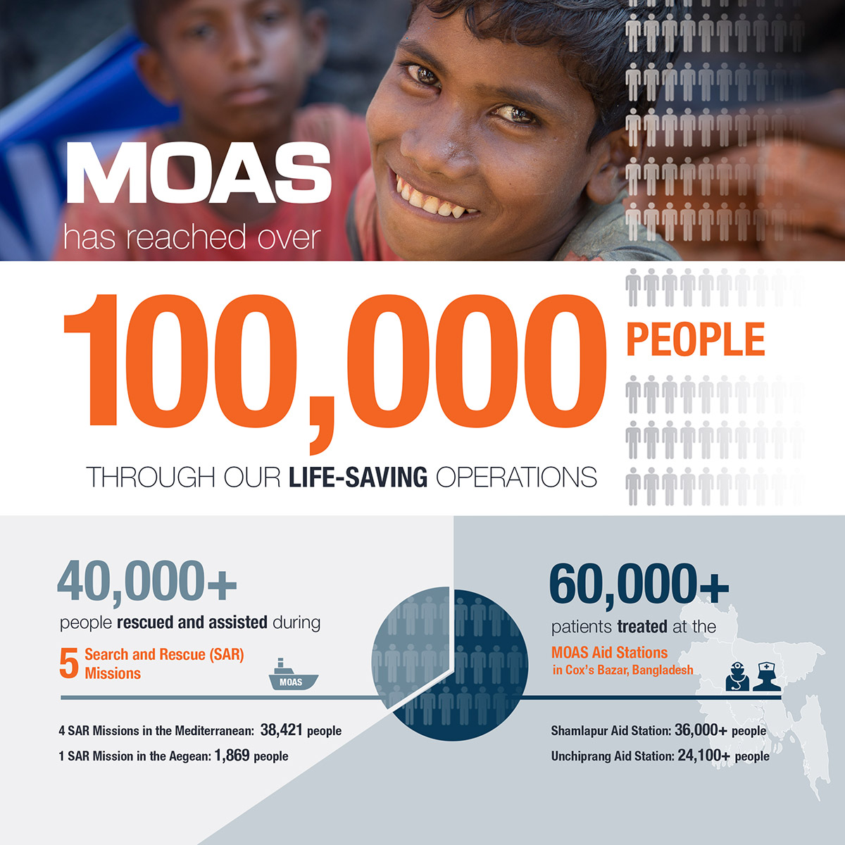MOAS–square-infographic01-1200 (2)
